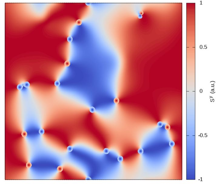 Magnetic domain configuration of monolayer CrCl3 at 0 K and no magnetic field. The plot shows one of the in-plane projections of the magnetisation (Sy) and how it changes over the surface. The small dots at the domain wall profiles are the merons and antimerons. The image spans 400 x 400 nm.