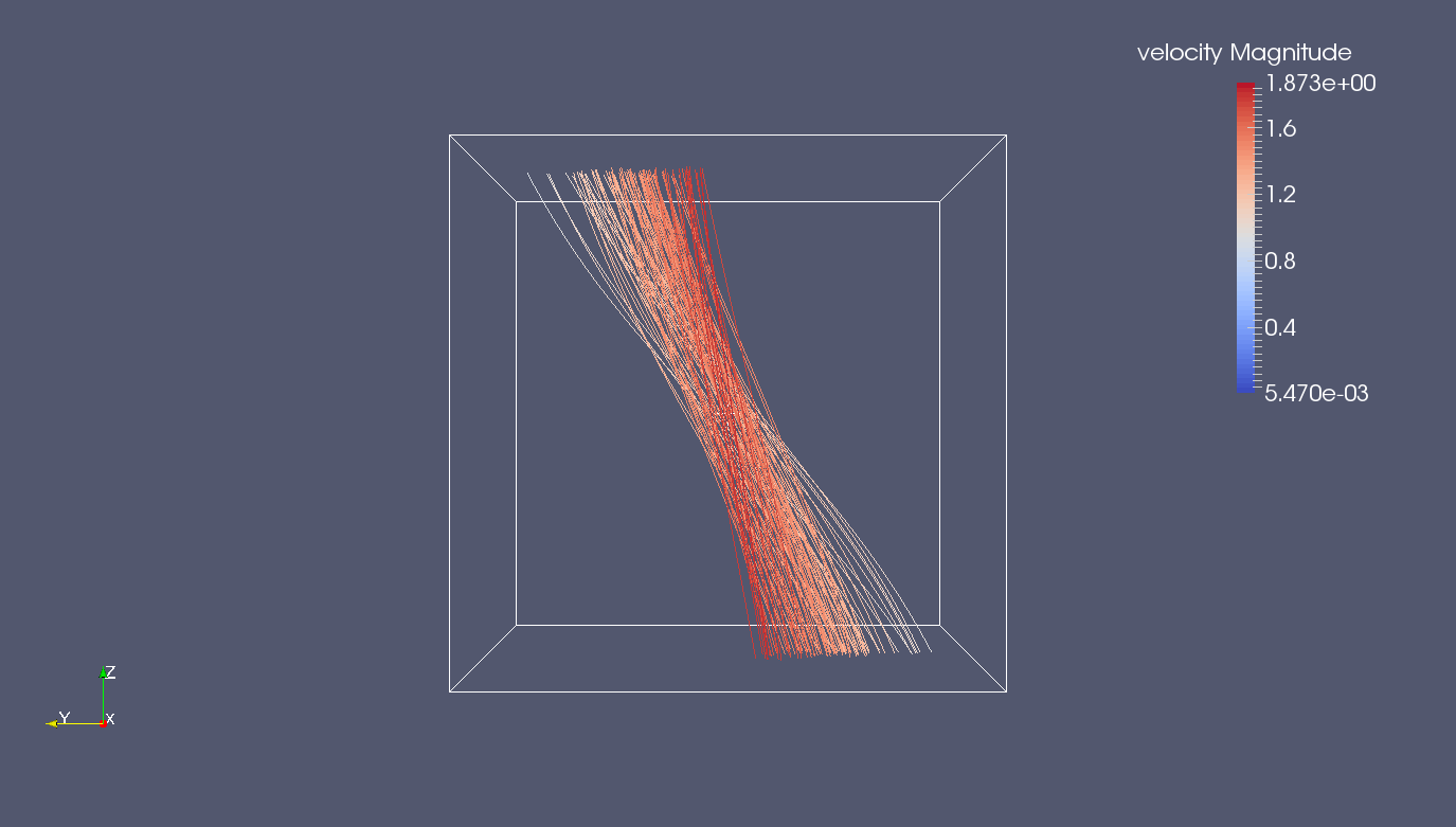 Streamlines of the flow after the collapse of turbulence. Compared         to Fig. 1 the flow is now in a much simpler state.