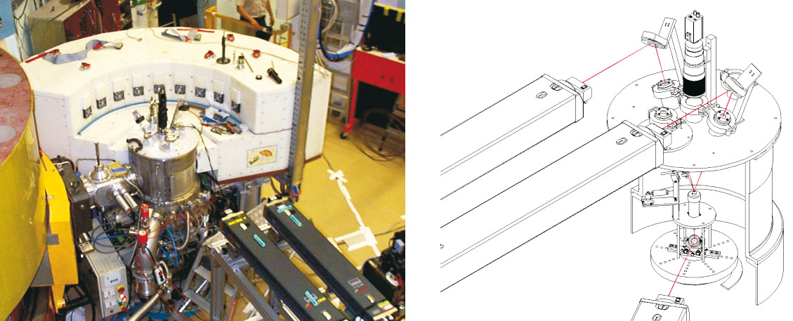 Figure 1: the laser heating setup installed at the D4c neutron diffractometer (left) and a schematic of the levitation device mounted in the D4c belljar (right).