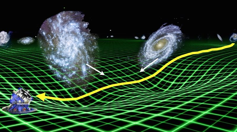 The ERC research team will undertake a high-precision measurement of this effect to inspire and confront new theories about how gravity works and thus better understand the dark universe. Image adapted from NASA/JPL-Caltech.