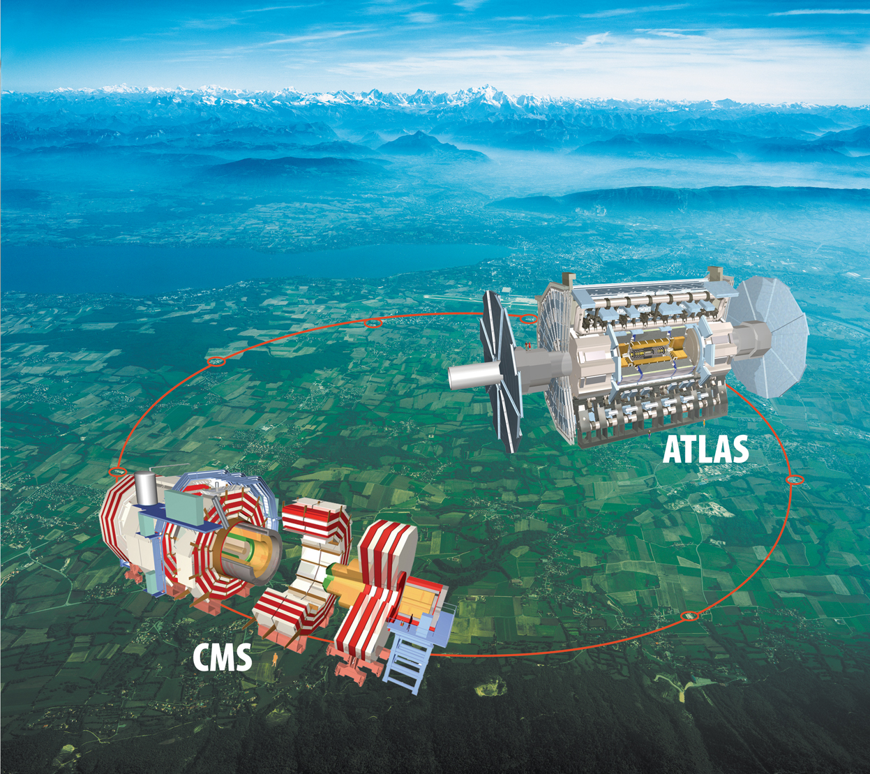 Two experiments are searching directly for the Higgs boson: ATLAS and CMS.