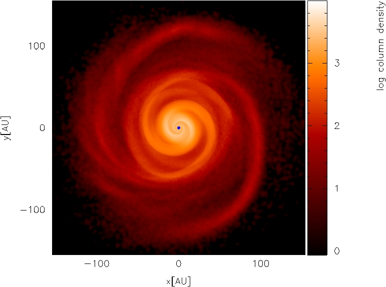 The disc's mass<br />is roughly half that of the star it orbits (marked by the blue<br />circle), causing it to become gravitationally unstable.  This produces<br />spiral structures, which prevent the disc from completely collapsing