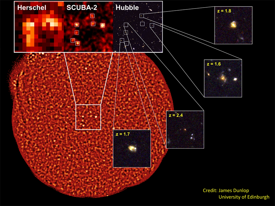 A zoom-in to the centre of this image shows seven distinct sub-mm sources, which were blended together in the poorer-quality Herschel image (shown on the left). These seven SCUBA-2 sources can then be matched to galaxies in the Hubble Space Telescope image (on the right). Further zoom-ins to the Hubble images of four of these galaxies are shown. These reveal that the SCUBA-2 sources are massive,