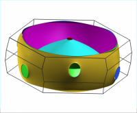 Figure shows the Fermi surface that lithium would have in the proposed  9R crystal structure.