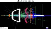 A proton collision event in the LHCb. Image courtesy CERN.